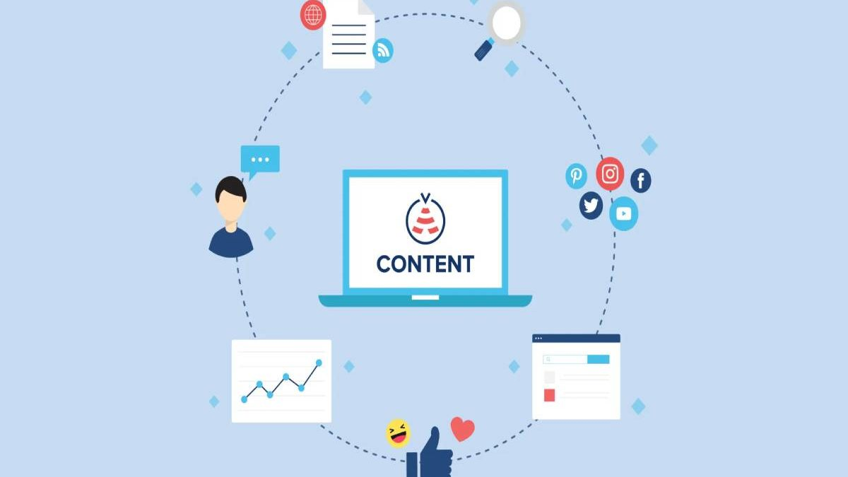 What is the Content Curation? – Definition, Uses, Valuable, and More