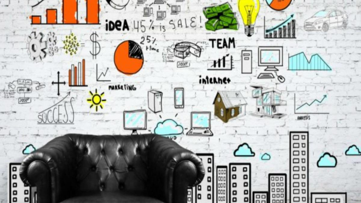 What is the Small Business Marketing? – Definition, five types of Ideas for our 2021 Small Business Marketing Strategy