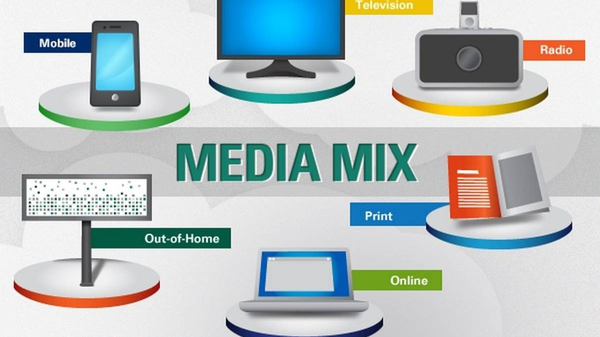 What is the Media Mix Optimization? – Definition, Challenges